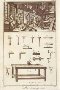 Cremona Werkzeuge