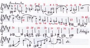 Mahler X Bratsche
