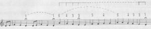Choral Phrasierung Zuckerkandl Zeile 1
