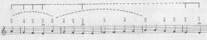Choral Phrasierung Zuckerkandl Zeile 2