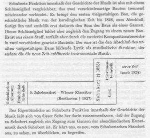 Georgiades Schubert Schema
