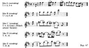 Bach Flöte BWV 1030 Thema Details