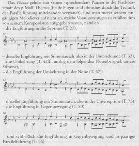 Bach b-moll-Fuge Engführungen