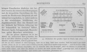 Beethoven dirigiert